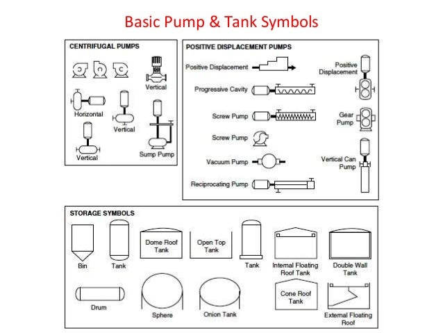 showing post media for furnace heater symbol symbolsnet com heating furnace symbol chemical engineering and its applications 2 35 jpg 638x479 furnace heater symbol