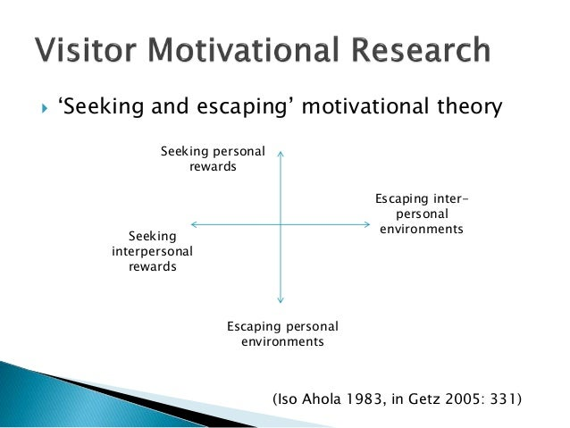 Event attendees motivations