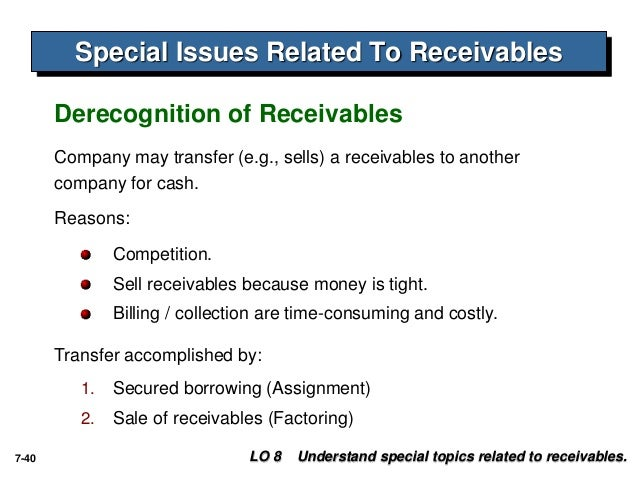how to record write off of accounts receivable