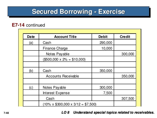 2 accounting forreceivables – Note Payables