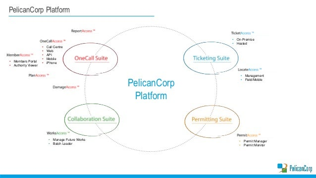 PelicanCorp Platform • Members Portal • Authority Viewer PelicanCorp Platform • Manage Future Works • Batch Loader • Permi...