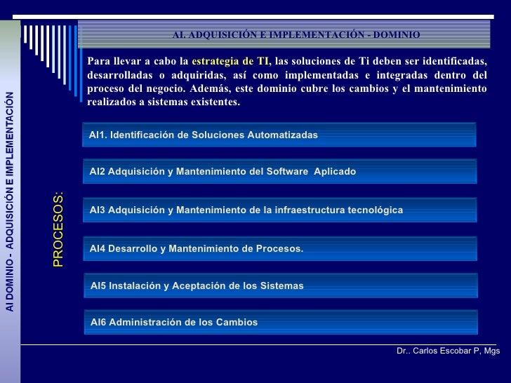 AI. ADQUISICIÓN E IMPLEMENTACIÓN - DOMINIO            Para llevar a cabo la estrategia de TI, las soluciones de Ti deben s...