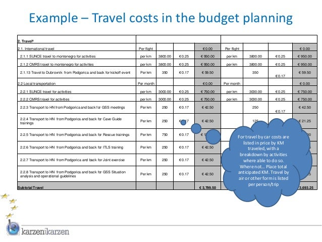 Superb 11. Example U2013 Travel Costs In The Budget ...