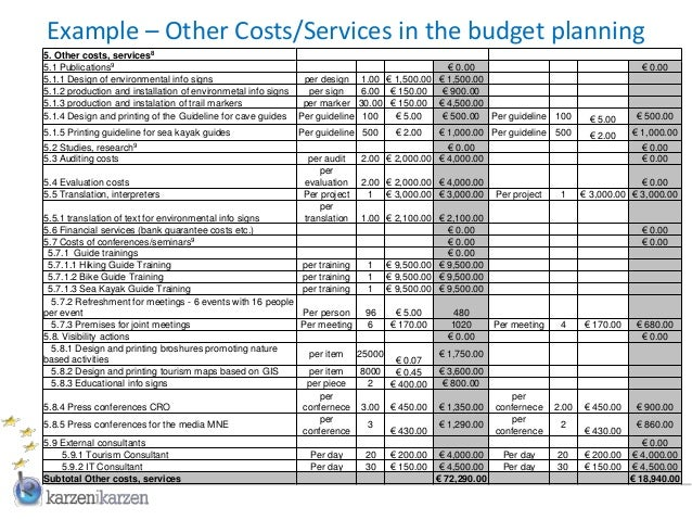 Grant Budget Example Format For Grant Proposal Writing Grant