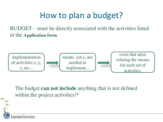 Budget Planning For Eu External Actions