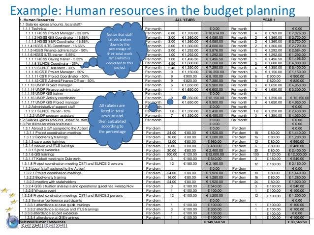 sample department budget spreadsheet