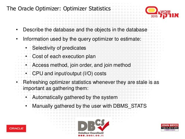 Refreshing oracle database