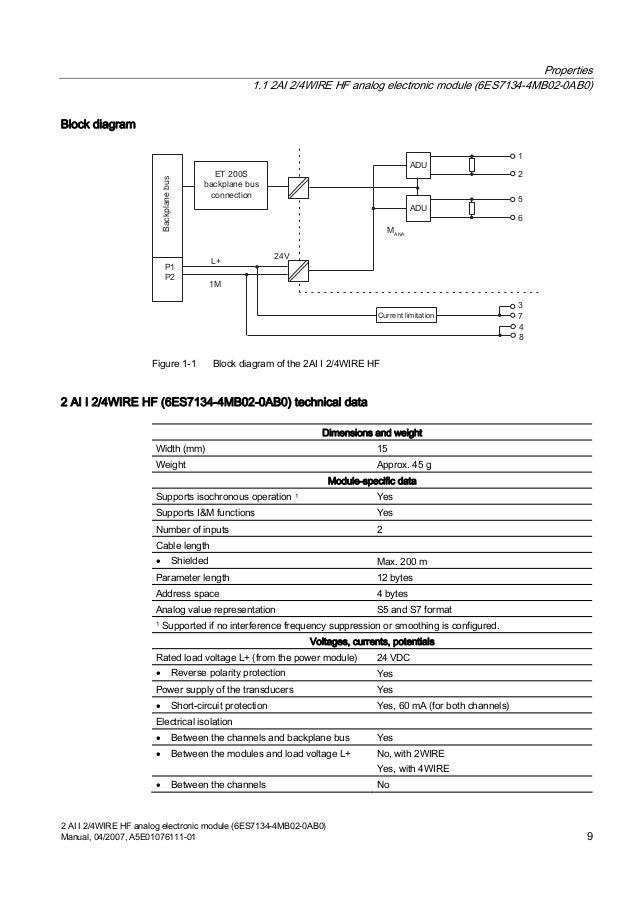 Siemens 6ES7 134-4MB02-0AB0 Simatic S7 Analog Input Module