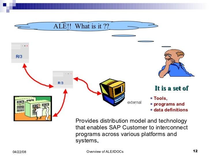 ALE!!  What is it ?? It is a set of <ul><li>Tools,  </li></ul><ul><li>programs and </li></ul><ul><li>data definitions </li...