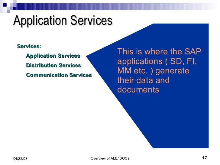 Application Services Services: Application Services Distribution Services Communication Services This is where the SAP app...