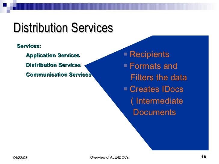 Distribution Services Services: Application Services Distribution Services Communication Services <ul><li>Recipients </li>...
