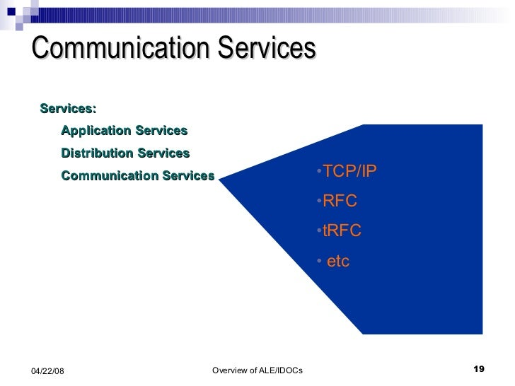 Communication Services Services: Application Services Distribution Services Communication Services <ul><li>TCP/IP </li></u...