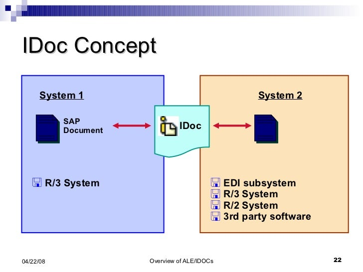 ALE IDOC IN SAP PDF DOWNLOAD
