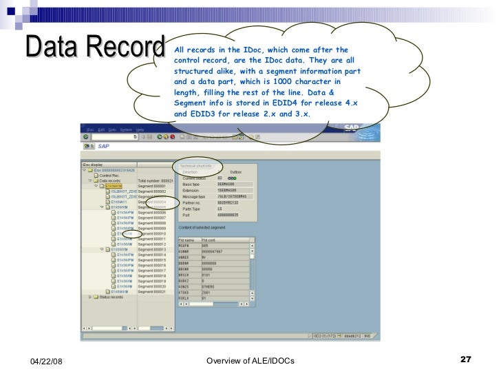 Data Record All records in the IDoc, which come after the control record, are the IDoc data. They are all structured alike...