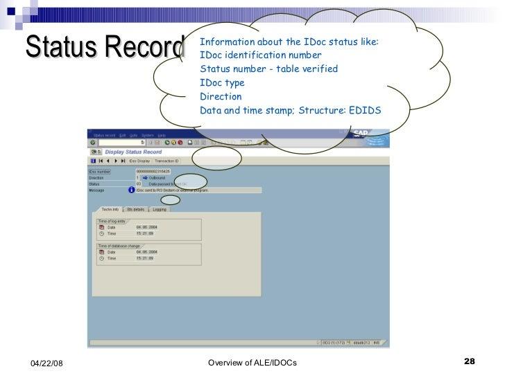 Status Record Information about the IDoc status like: IDoc identification number Status number - table verified IDoc type ...