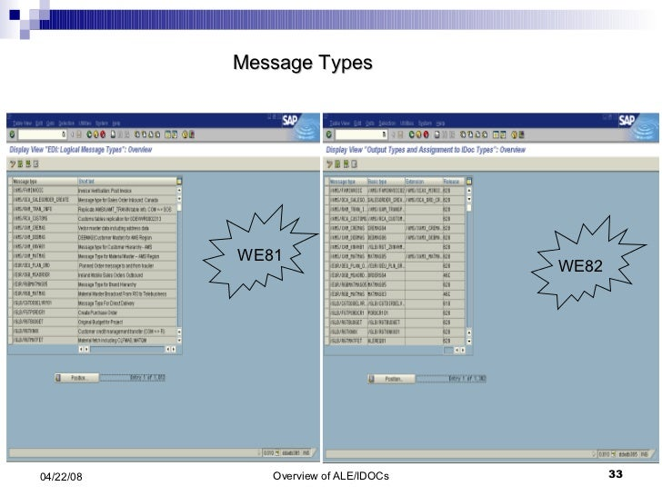 Message Types WE81 WE82
