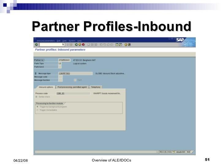 Partner Profiles-Inbound