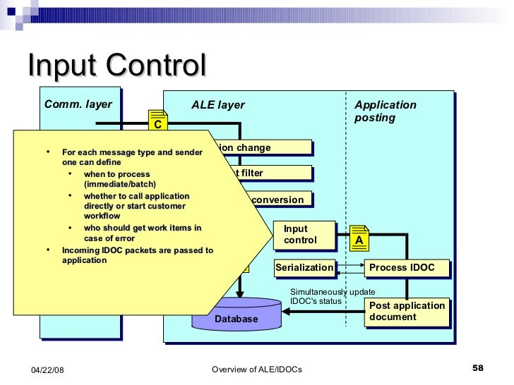 Input Control Application posting ALE layer Input control Database Simultaneously update IDOC's status <ul><ul><li>For eac...
