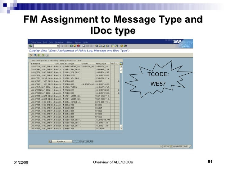 FM Assignment to Message Type and IDoc type TCODE: WE57