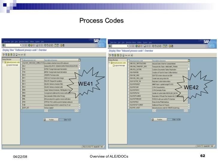Process Codes WE41 WE42