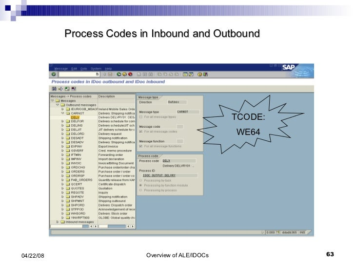 Process Codes in Inbound and Outbound TCODE: WE64
