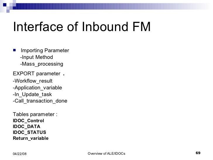Interface of Inbound FM <ul><li>Importing Parameter  </li></ul><ul><li>-Input Method </li></ul><ul><li>-Mass_processing </...