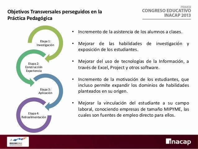 Principales Logros conseguidos con la Práctica Pedagógica  Etapa 1: Investigación  En resumen, los indicadores de desempeñ...
