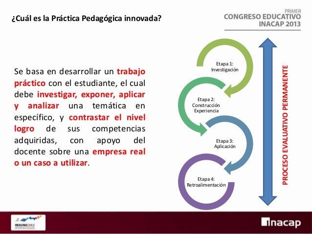 ¿Cuál es la Práctica Pedagógica innovada?  Etapa 1: Investigación  En esta fase el docente define las competencias y conte...