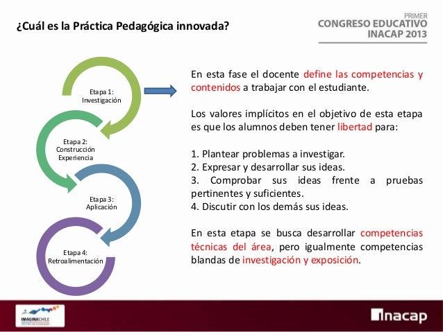 ¿Cuál es la Práctica Pedagógica innovada? Los estudiantes generan la experiencia de aprendizaje y de evaluación, utilizand...