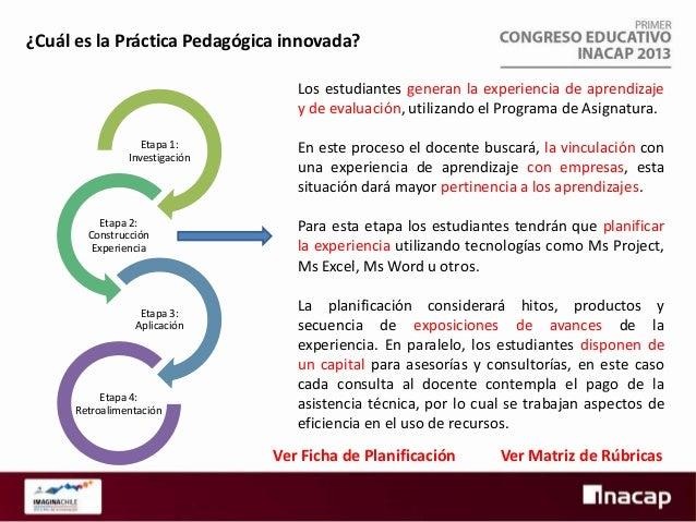 ¿Cuál es la Práctica Pedagógica innovada?  Etapa 1: Investigación  Etapa 2: Construcción Experiencia  Etapa 3: Aplicación ...