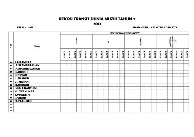 REKOD TRANSIT DUNIA MUZIK TAHUN 2 2013 KELAS : 2 ALLI NAMA GURU : CIK.M.THILAGAWATIY BI L NAMA PENGETAHUAN DAN KEFAHAMAN T...