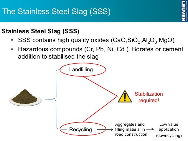 Steel Slag Cement : Environmental performances of bricks made from stainless
