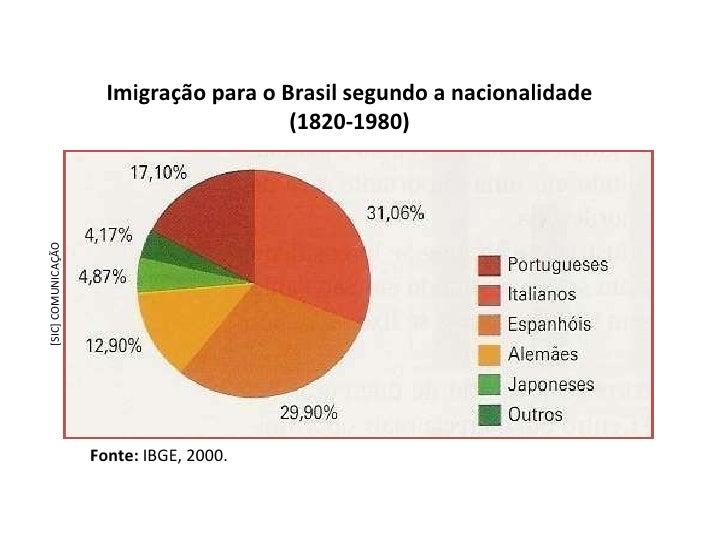 Migrações e refugiados no contexto das refrações do serviço social 1