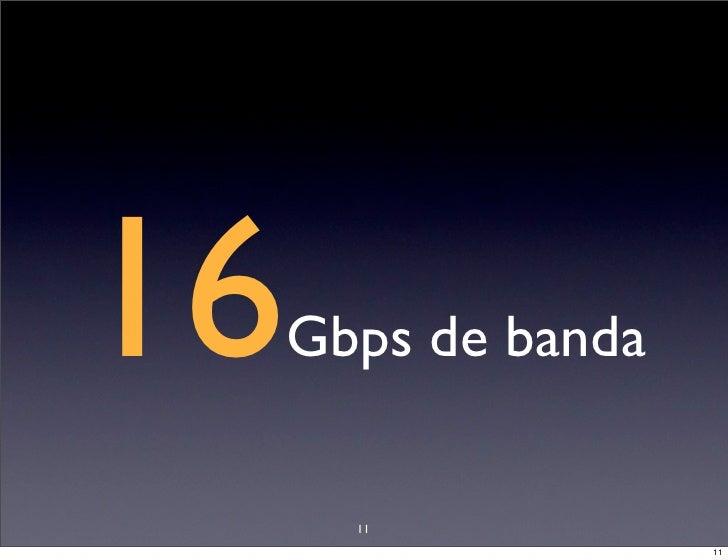 16   Gbps de banda         11                      11