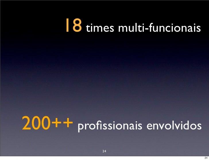 18 times multi-funcionais     200++ profissionais envolvidos              24                                   24