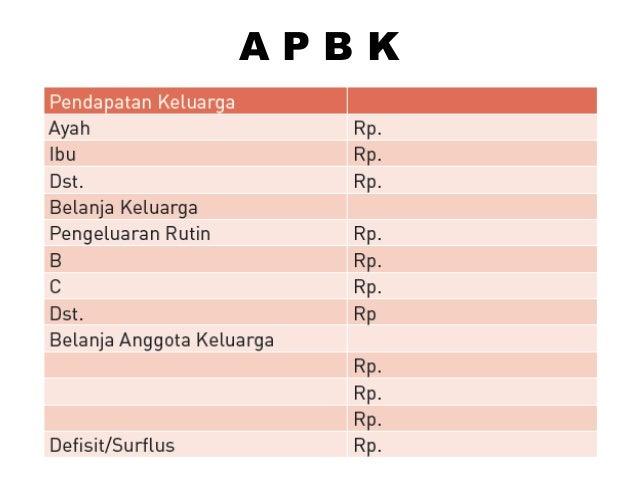 A P B K