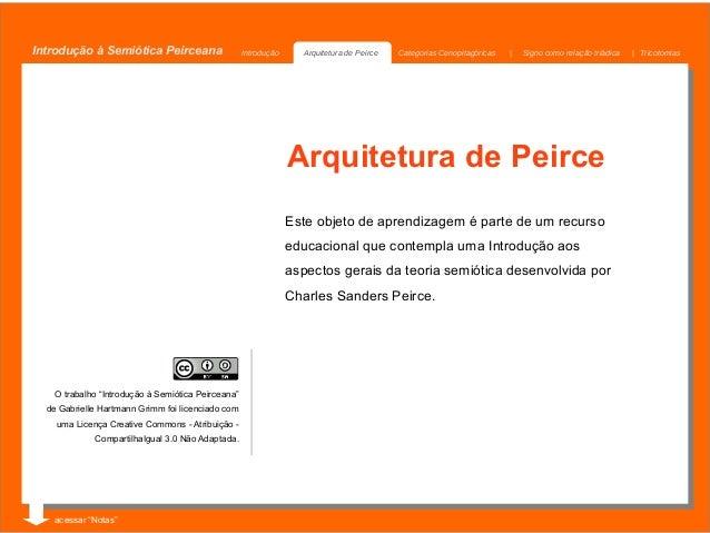 Introdução à Semiótica Peirceana                    Introdução     Arquitetura de Peirce   Categorias Cenopitagóricas   | ...
