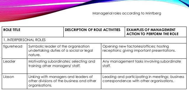 different levels of management in an organisation