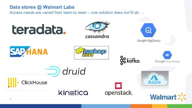 Enterprise Distributed Query Service powered by Presto & Alluxio across clouds at WalmartLabs Slide 3