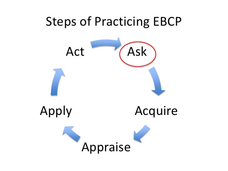 EBCP: asking answerable PICO questions