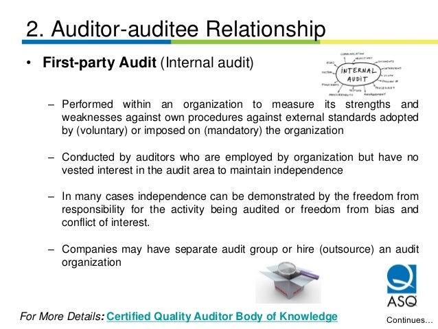 relationship between external auditor and auditee response