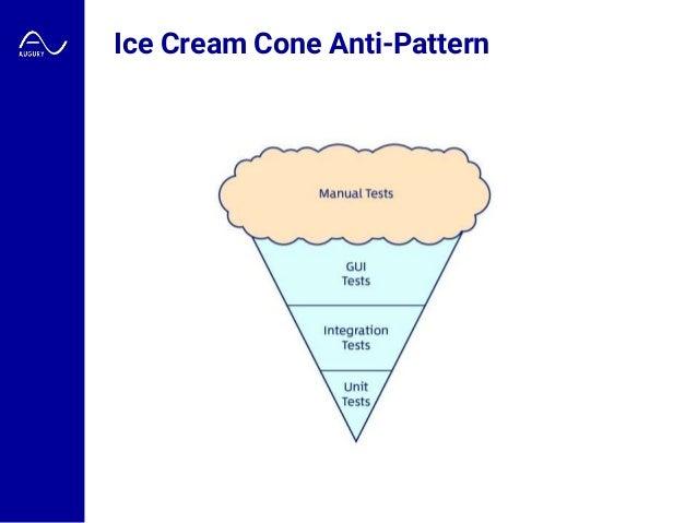 Ice Cream Cone Anti-Pattern