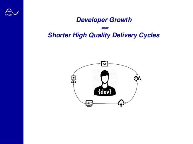Developer Growth == Shorter High Quality Delivery Cycles
