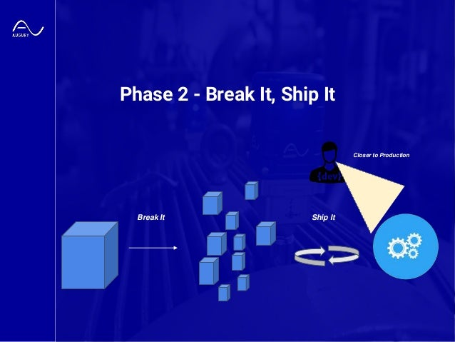Break It down into smaller pieces In order to eliminate release idea, reduce delivery risk and achieve a faster feedback l...