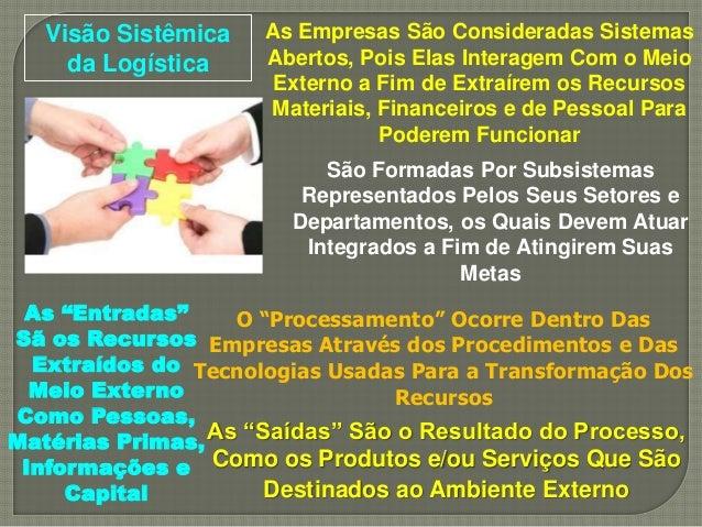 Visão Sistêmica da Logística As Empresas São Consideradas Sistemas Abertos, Pois Elas Interagem Com o Meio Externo a Fim d...