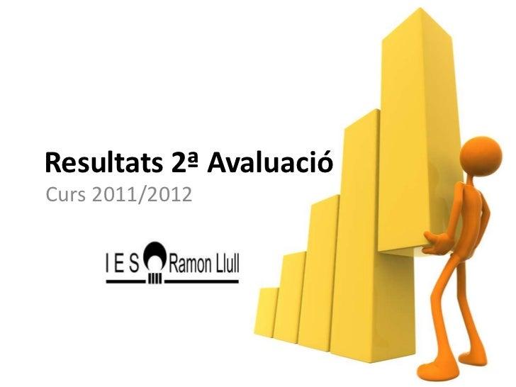Resultats 2ª AvaluacióCurs 2011/2012