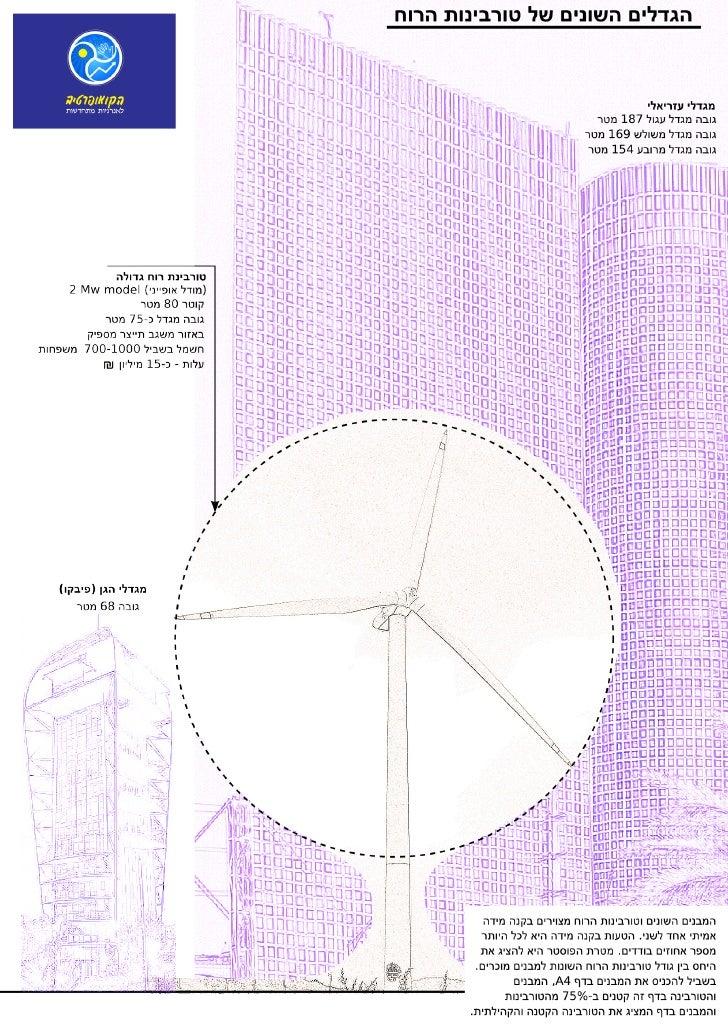 2a wind turbine_sizes_big