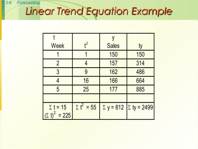 2b. Forecasting Linear Trend
