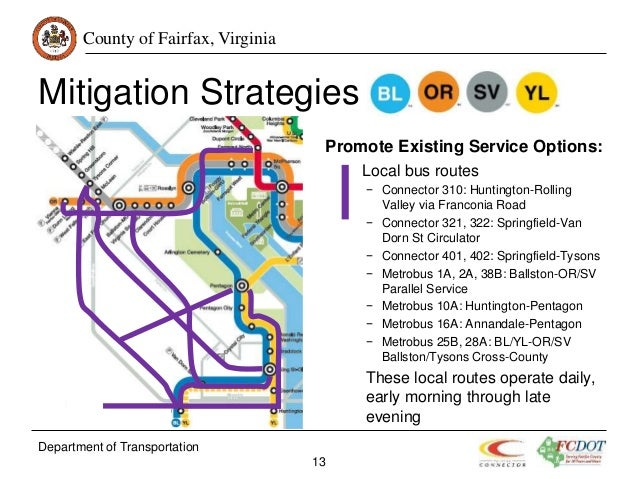Metrorail SafeTrack Overview and Mitigation