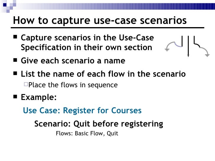 how to write use cases Writing this use case eg for withdraw cash use case(atm system) an assumption could be: the bank customer understands either english or spanish language.